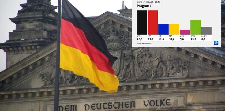 Niemcy. Są już wyniki exit poll wyborów do Bundestagu. Teraz będzie się liczył dosłownie każdy głos - zdjęcie