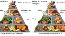 Jaka dieta najlepsza na cukrzyce i dlaczego? - miniaturka