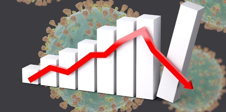 Jak bardzo ucierpi gospodarka? Prognoza Goldman Sachs - zdjęcie