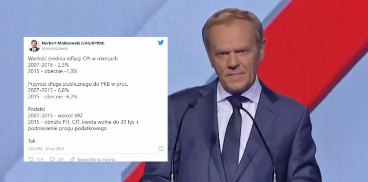 Tusk trolluje na Twitterze. Prof. Maliszewski odpowiada danymi   - zdjęcie