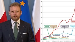 Polska na tle świata walczy wzorcowo z pandemią - miniaturka
